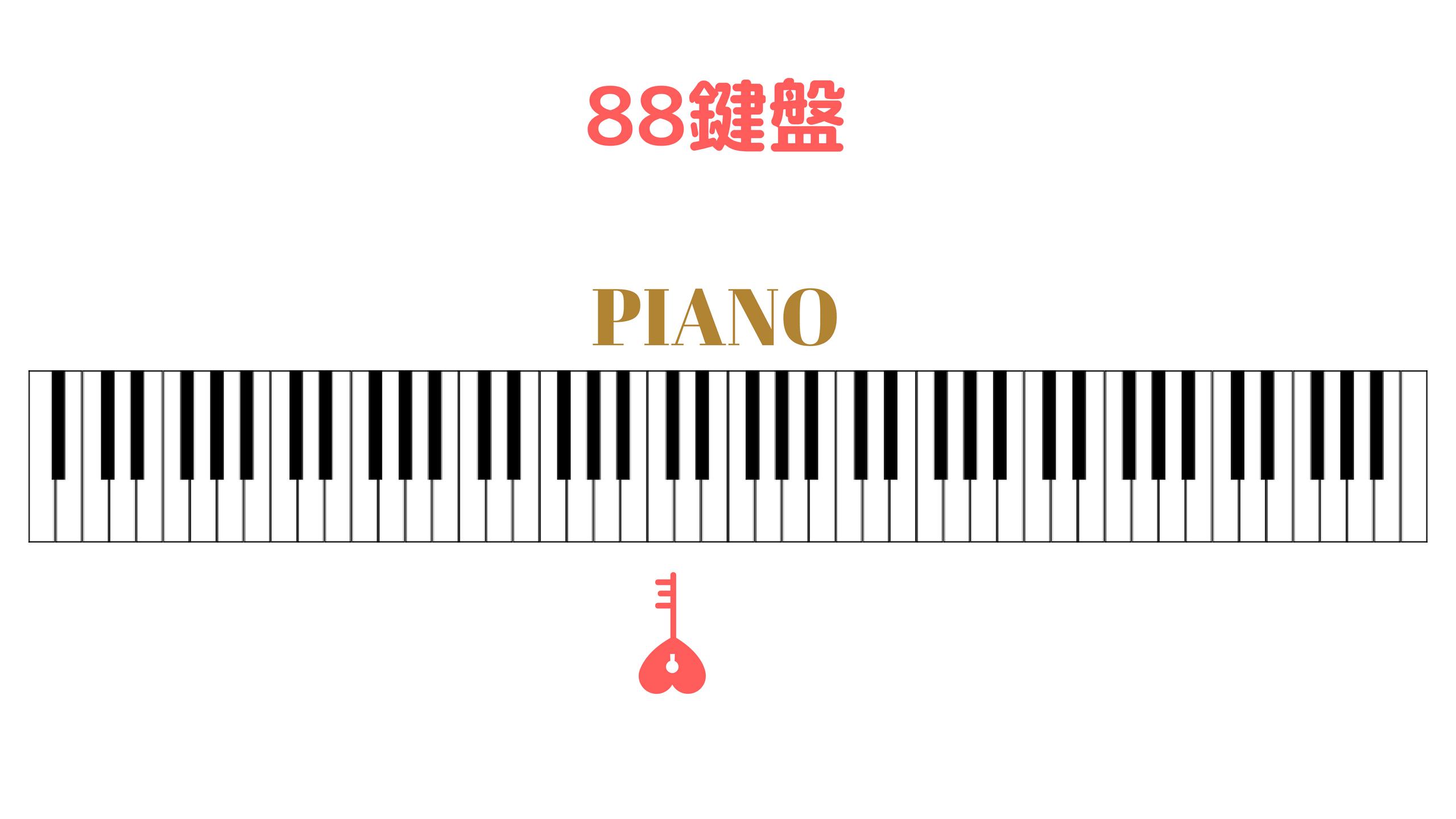 ピアノ入門,1「鍵盤の位置」
